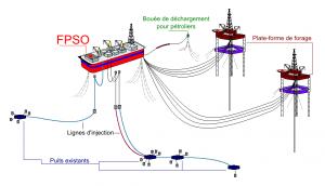 FPSO_diagram